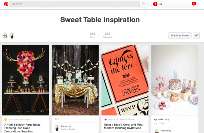 Pintarest Sweet Table Inspiration